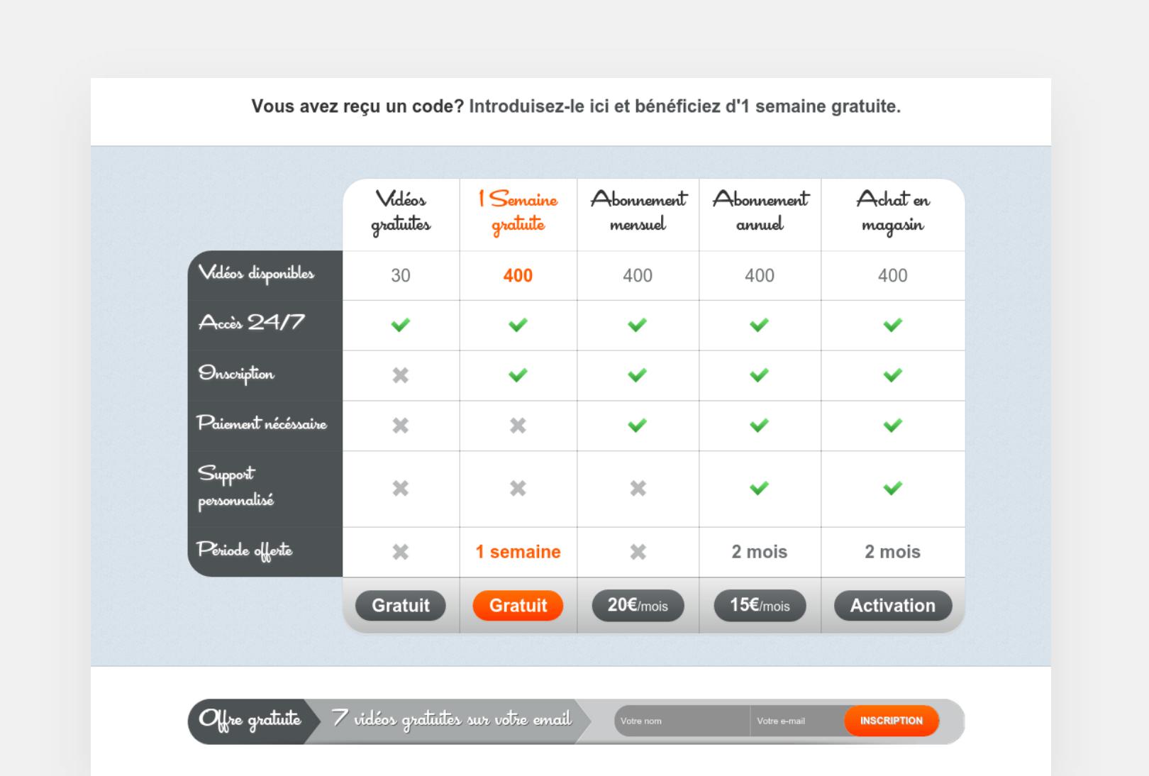 Point Ben subscription plan screenshot