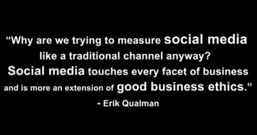 Social Media Branding & Marketing Statistics
