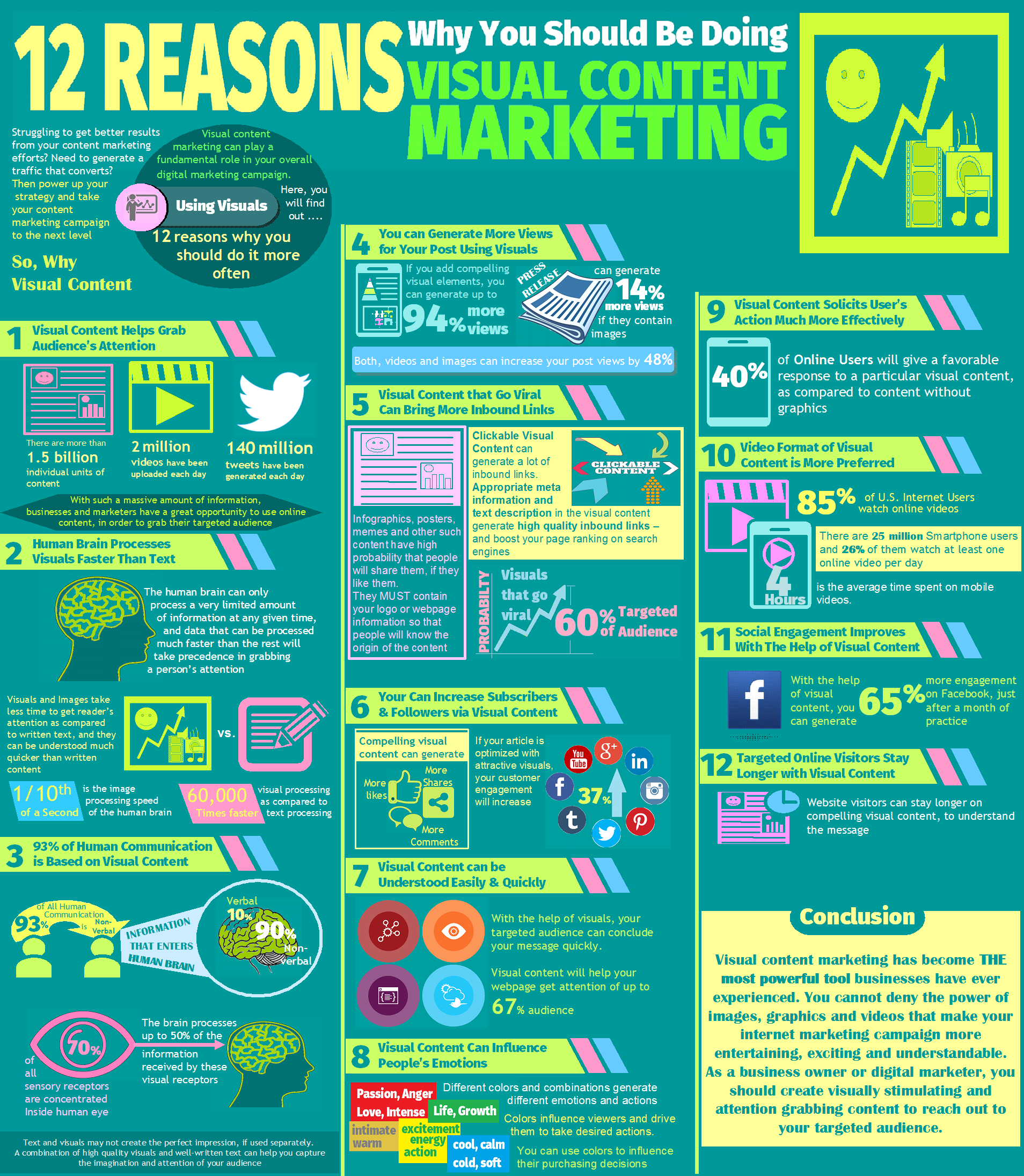 Infographic 12 reasons of visual content