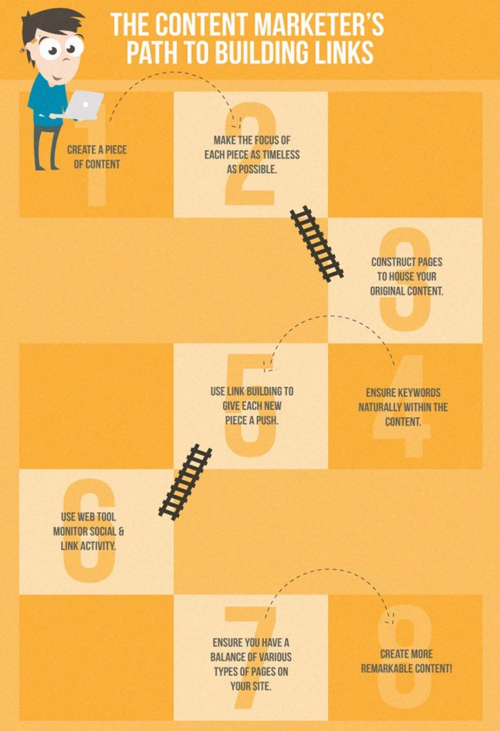Infographic-modern-link-building2