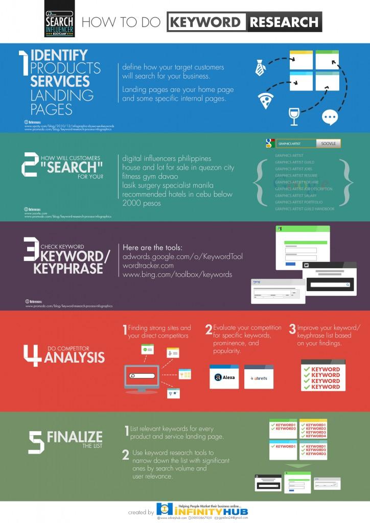 infographics_a4