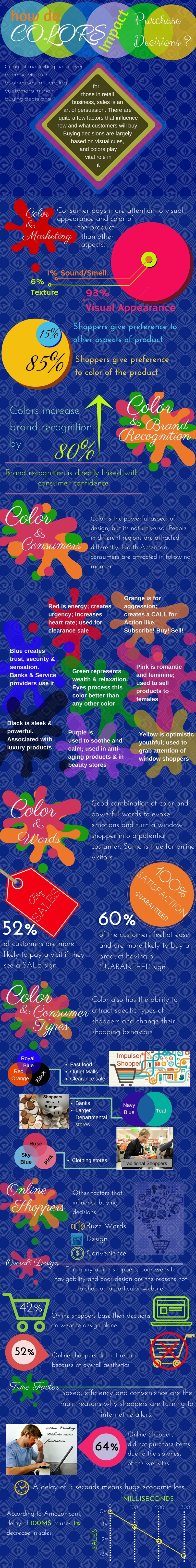 Infographic - Colors (1)