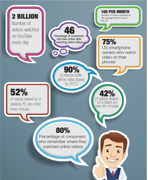infographic-video-marketing