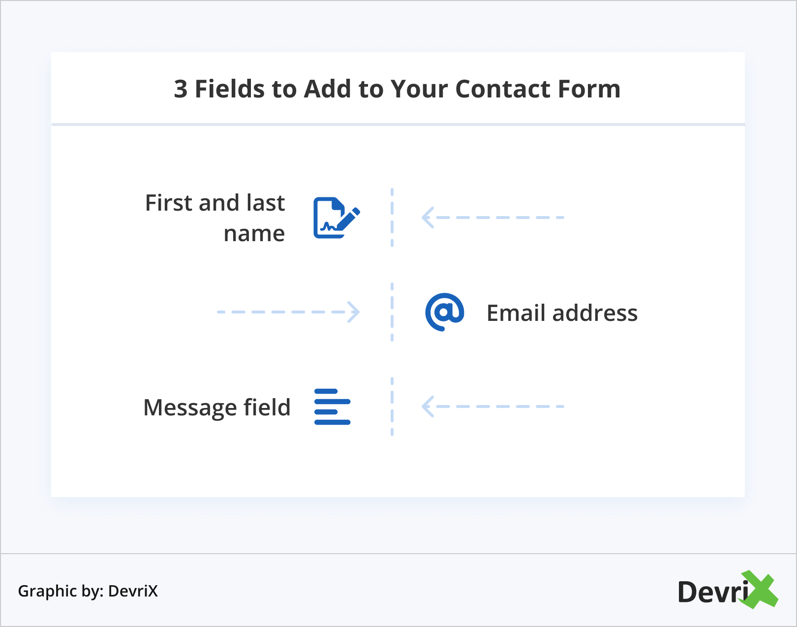 3 Fields to Add to Your Contact Form