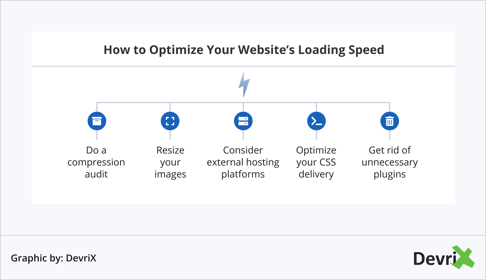 How to Optimize Your Website's Loading Speed