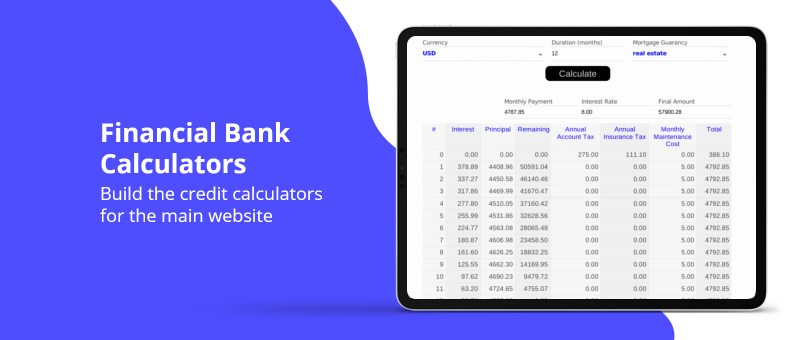 Financial Bank Calculators Featured Image