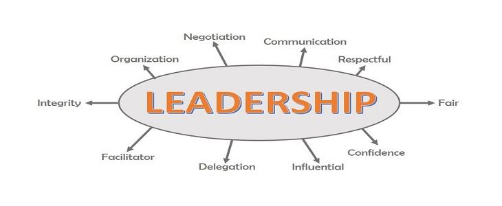 Leadership+2