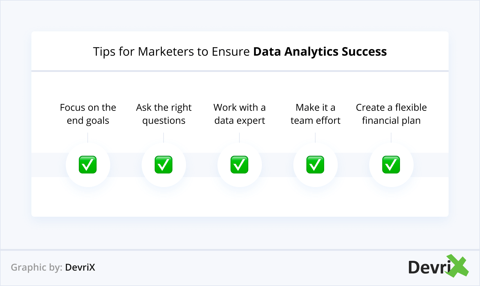 Tips for Marketers to Ensure Data Analytics Success