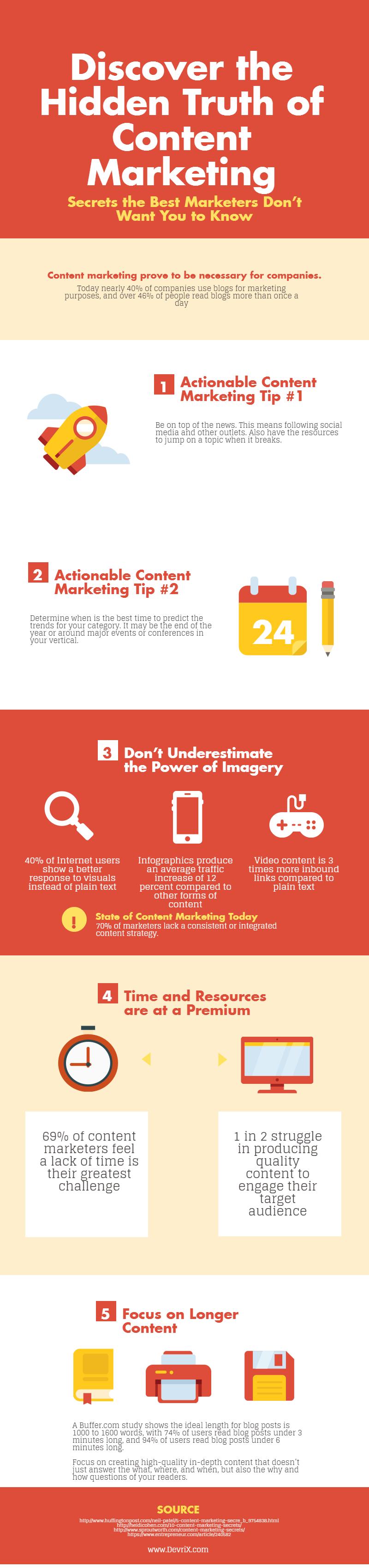 Devrix content marketing infographics