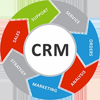 crm-marketing-sales-circle