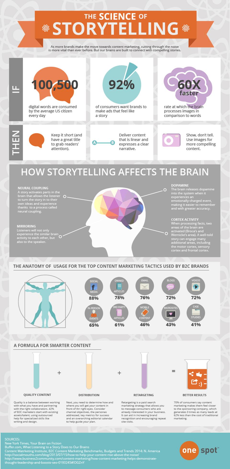 infographic benefits storytelling brands