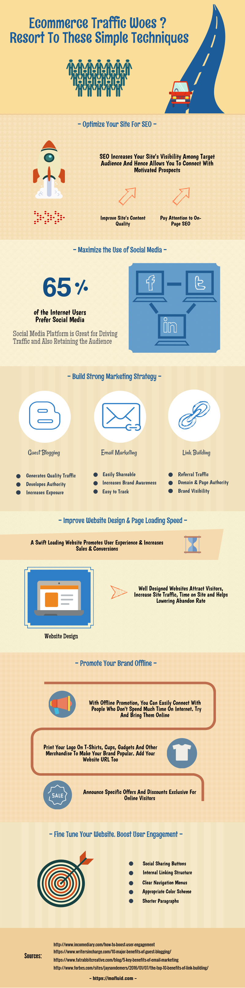 infographichow to increase traffic to your e-commerce site