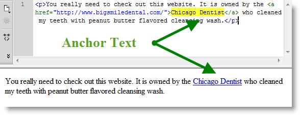Wrong Anchor Text Example