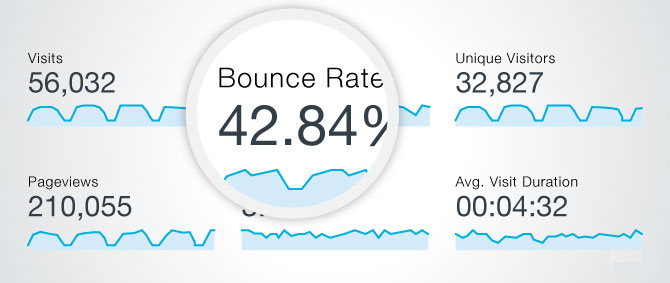 reduce the bounce rate