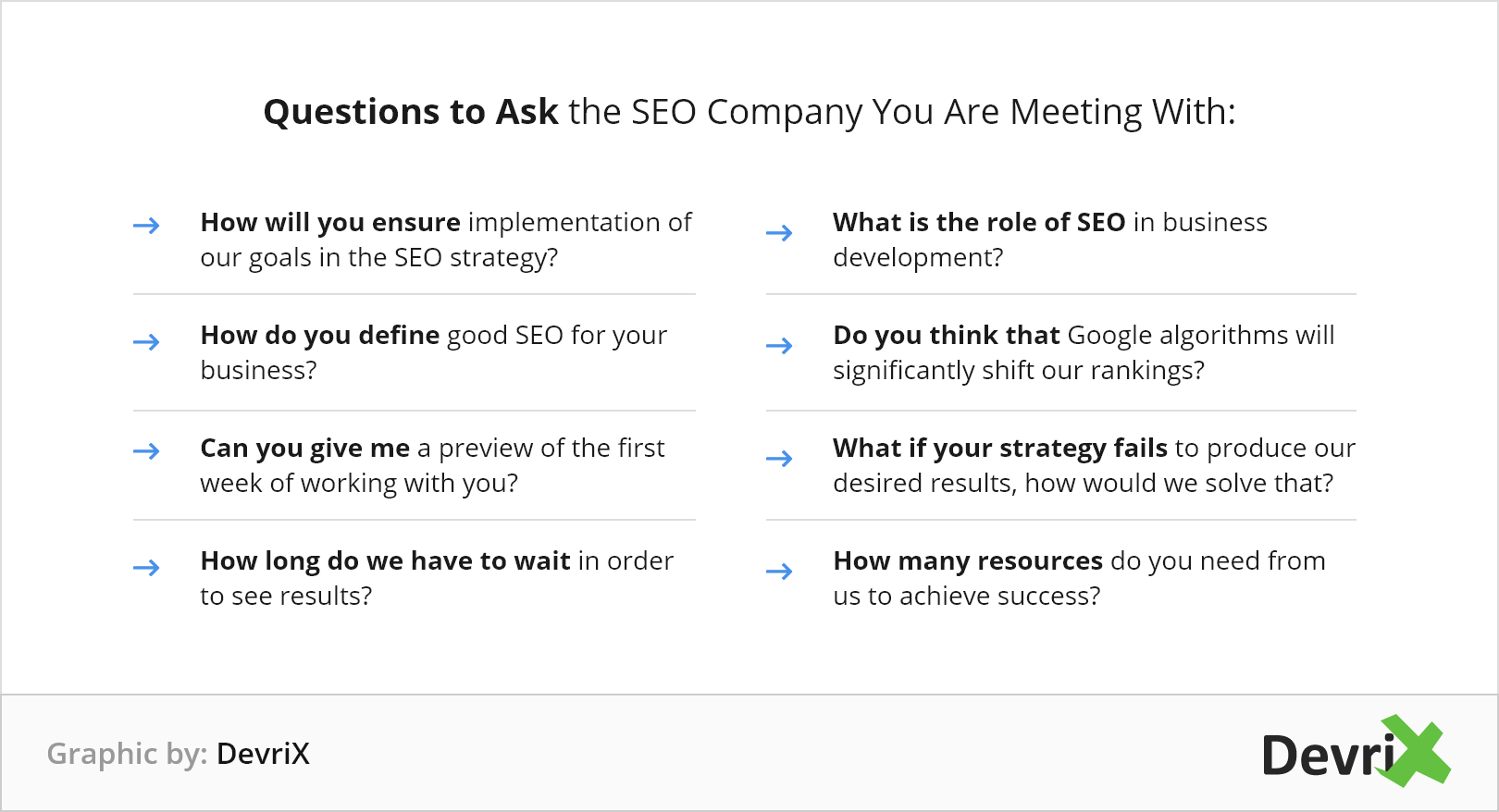 Steps to Finding the Perfect Seo Company