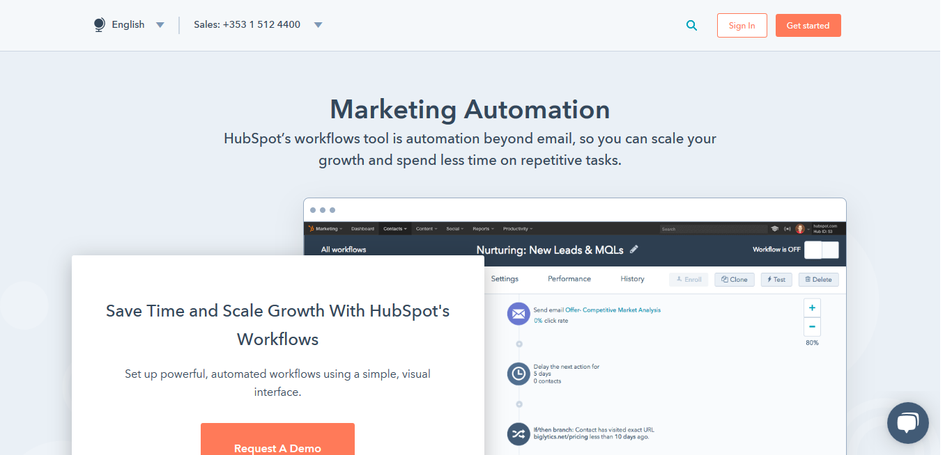Top 46 Marketing Tools to Achieve Better Business Results - DevriX