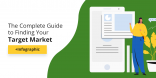 The Complete Guide to Finding Your Target Market