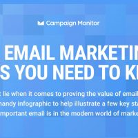 Campaign Monitor 24 Email Marketing Stats You Need to Know