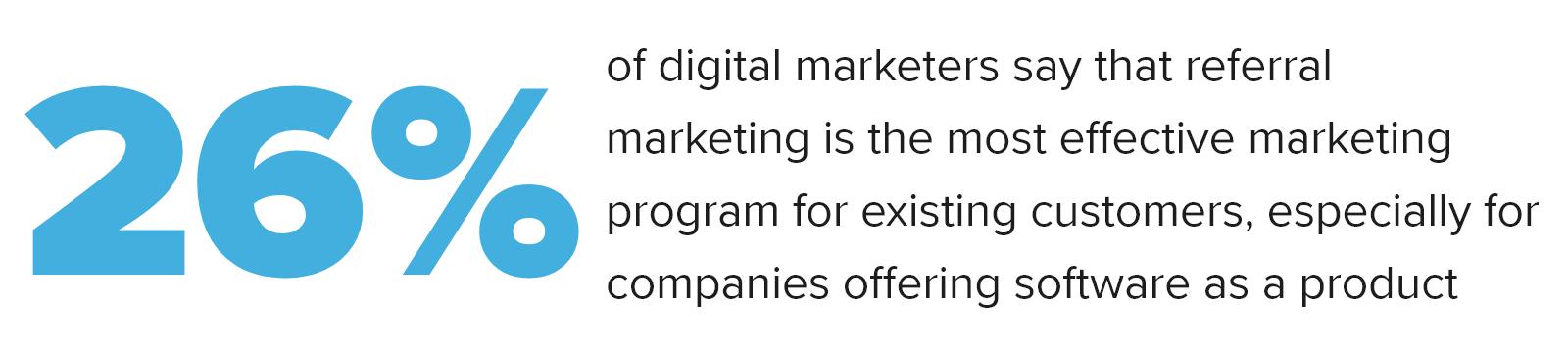 referral marketing statistics