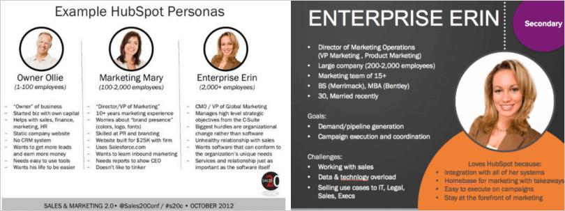 Buyer Persona HubSpot Example