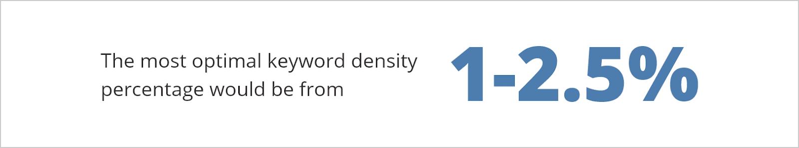 optimal-keyword-density