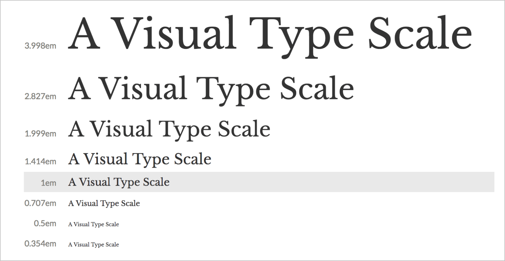visual-type-scale