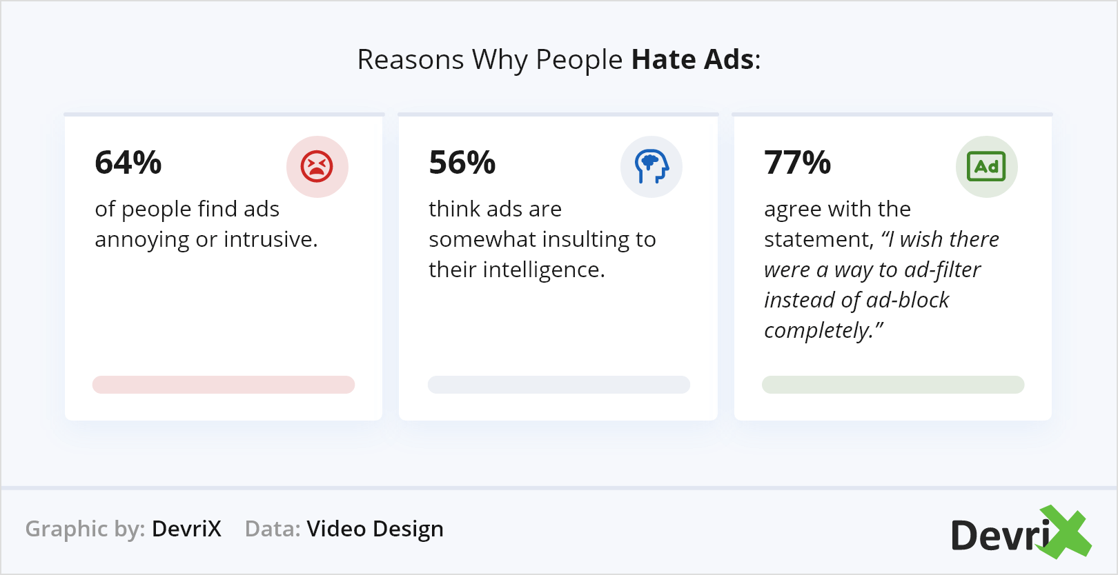 Reasons Why People Hate Ads