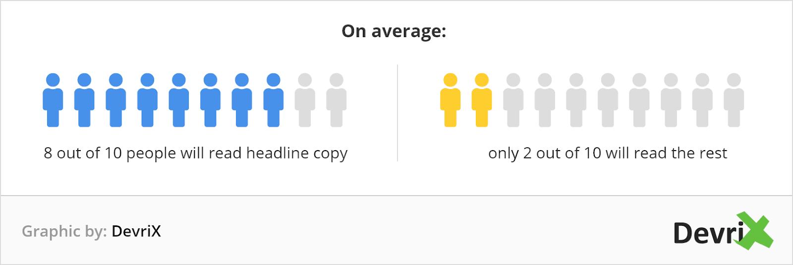 readers statistics