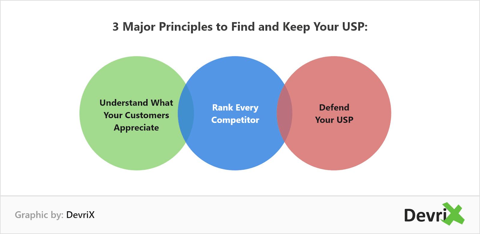 The Stp Model Of Marketing Segmentation Targeting And