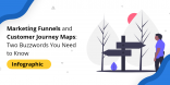 Marketing Funnels and Customer Journey Maps Two Buzzwords You Need to Know