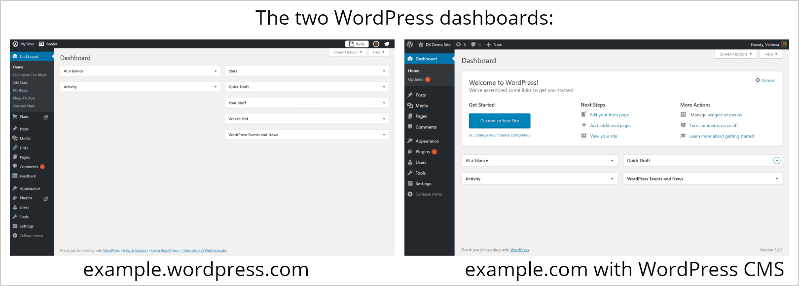 two dashboards of WordPress CMS