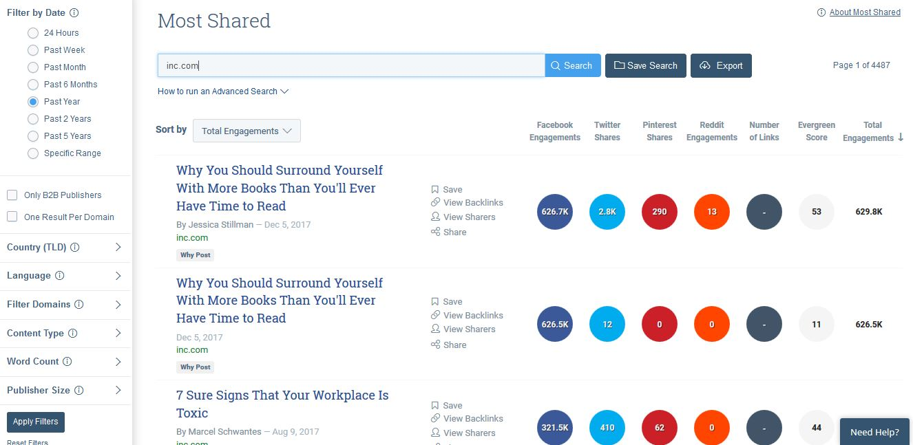 BuzzSumo Content Analyzer - Most Shared Articles