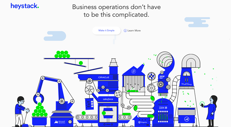 using graphics to describe the prospects feeling on a saas landing page