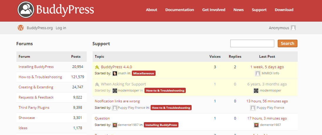 WordPress plugin support tickets