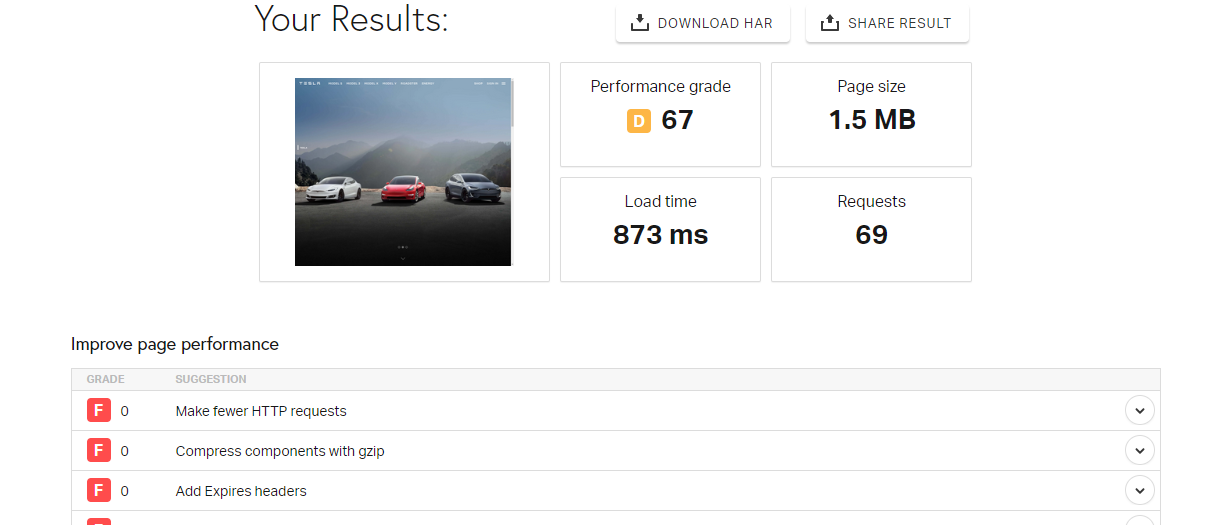 pingdom performance test results page
