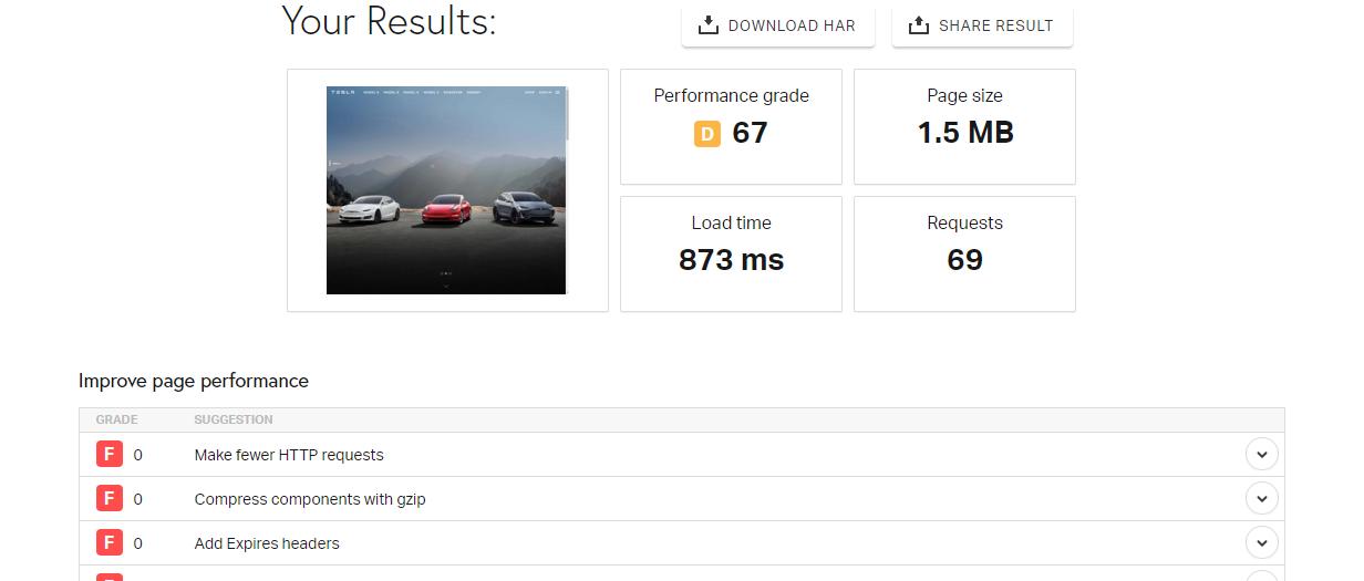 pingdom website speed test result