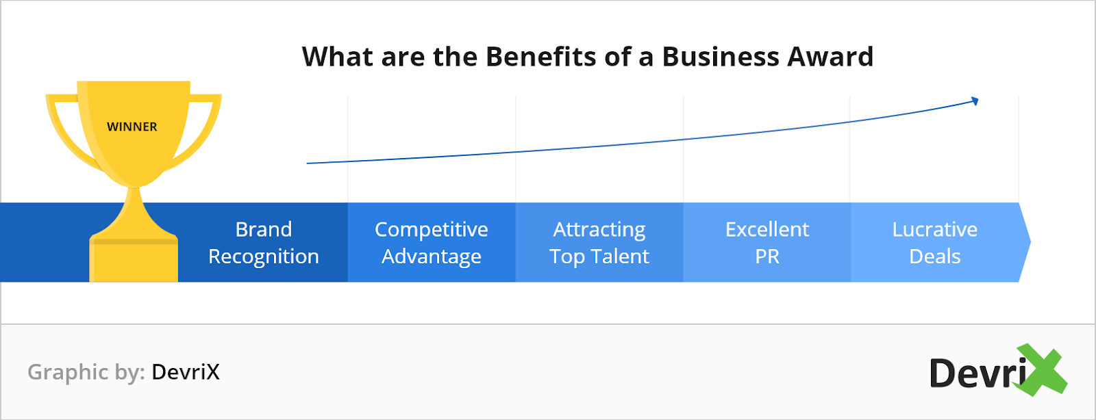 Benefits of a Business Award@2x