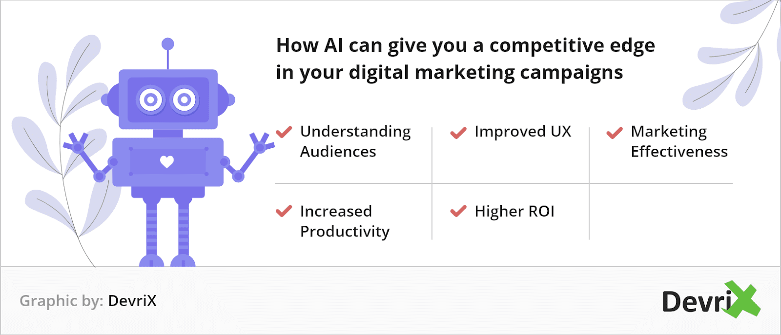 How AI Can Give You a Competitive Edge@2x