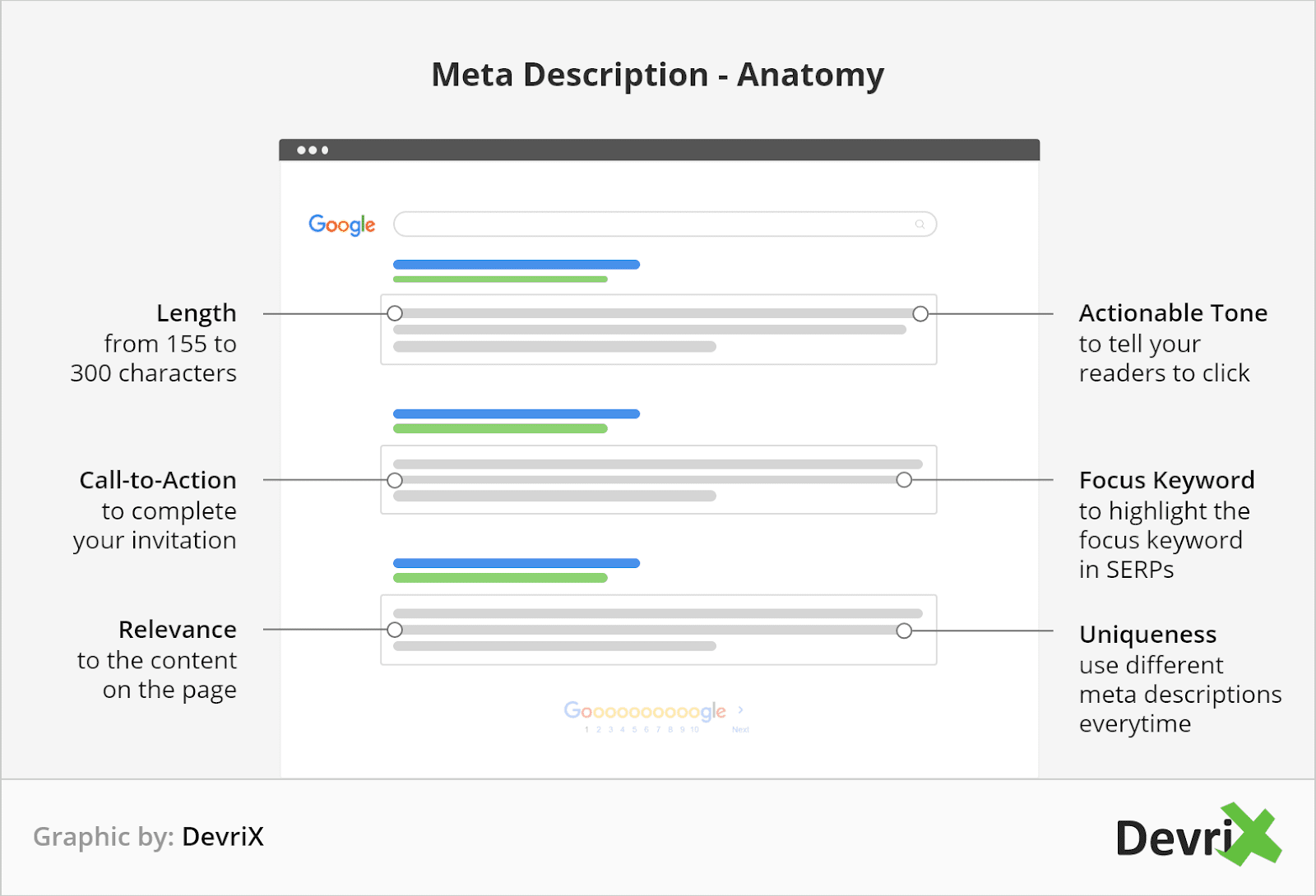Meta Description Anatomy@2x