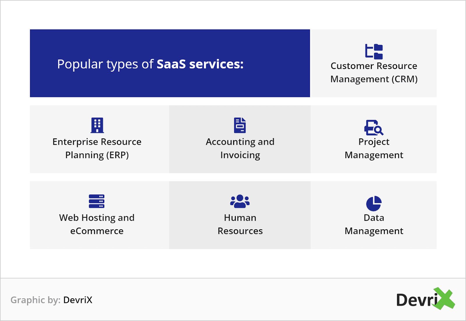 Popular types of SaaS services@2x