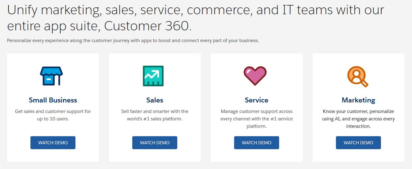 Salesforce com The Customer Success Platform To Grow Your Business