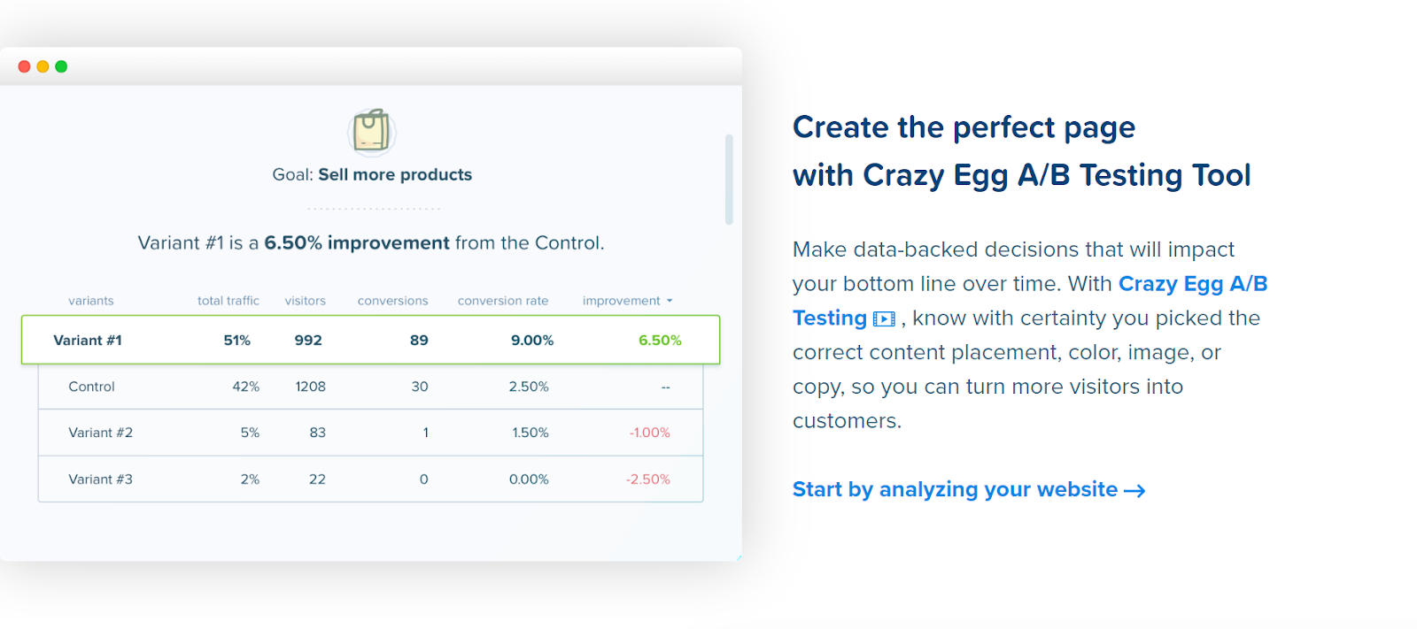 crazy egg screenshot