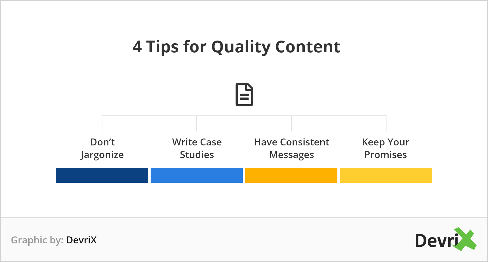 DevriX 4 tips for quality content