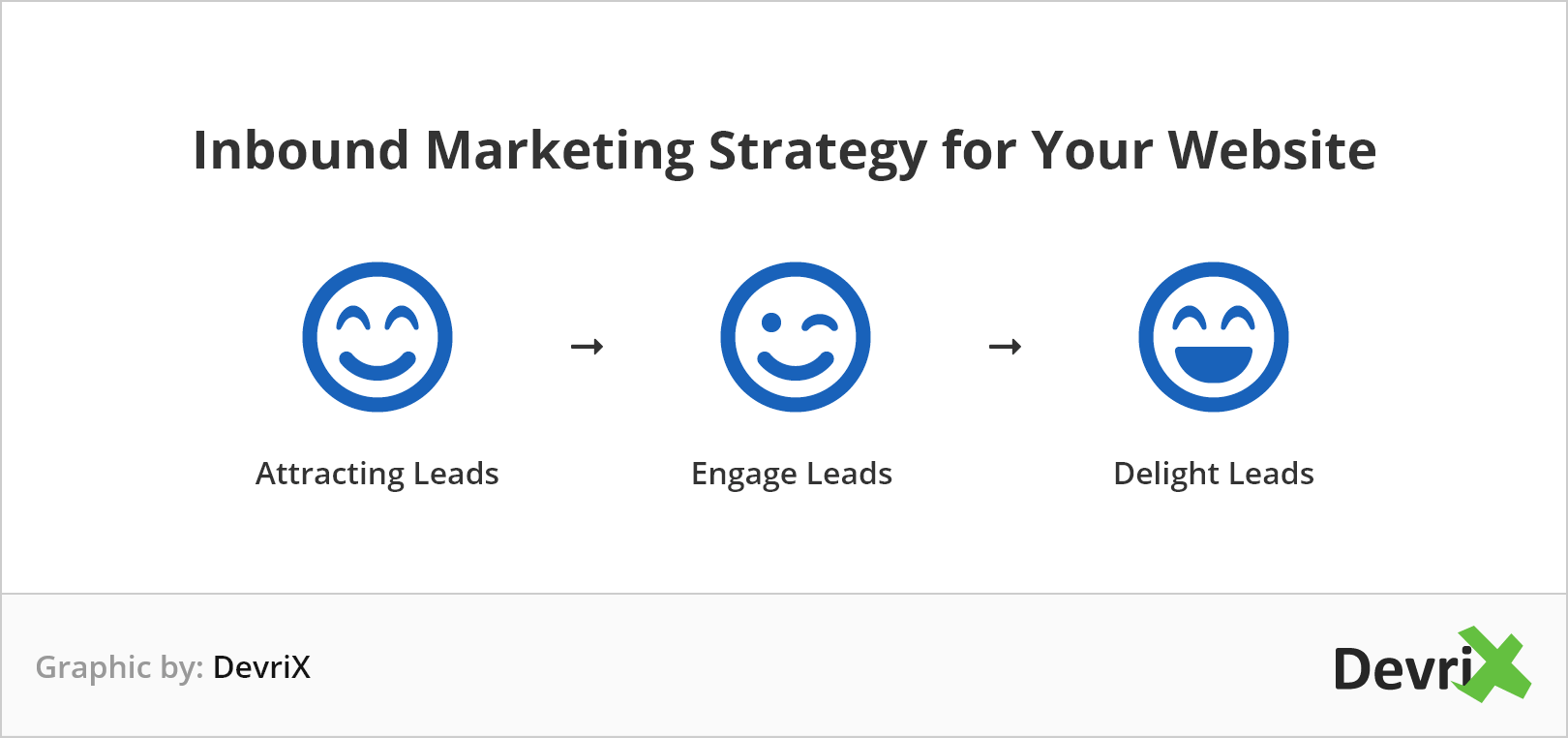Inbound-marketing-strategy-for-your-website@2x