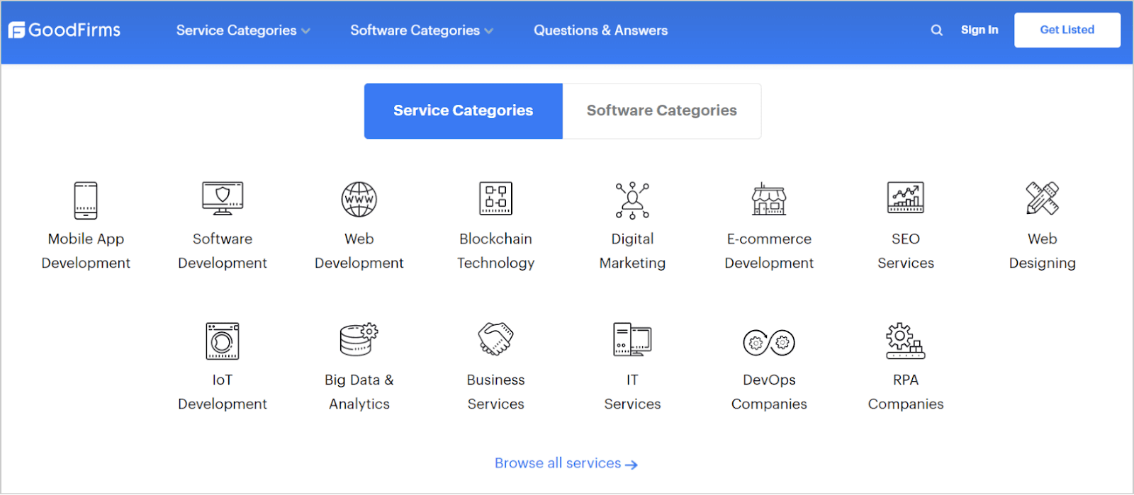 GoodFirms: Service categories