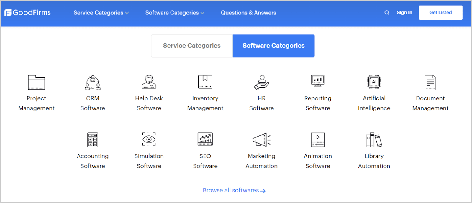 GoodFirms: Software categories