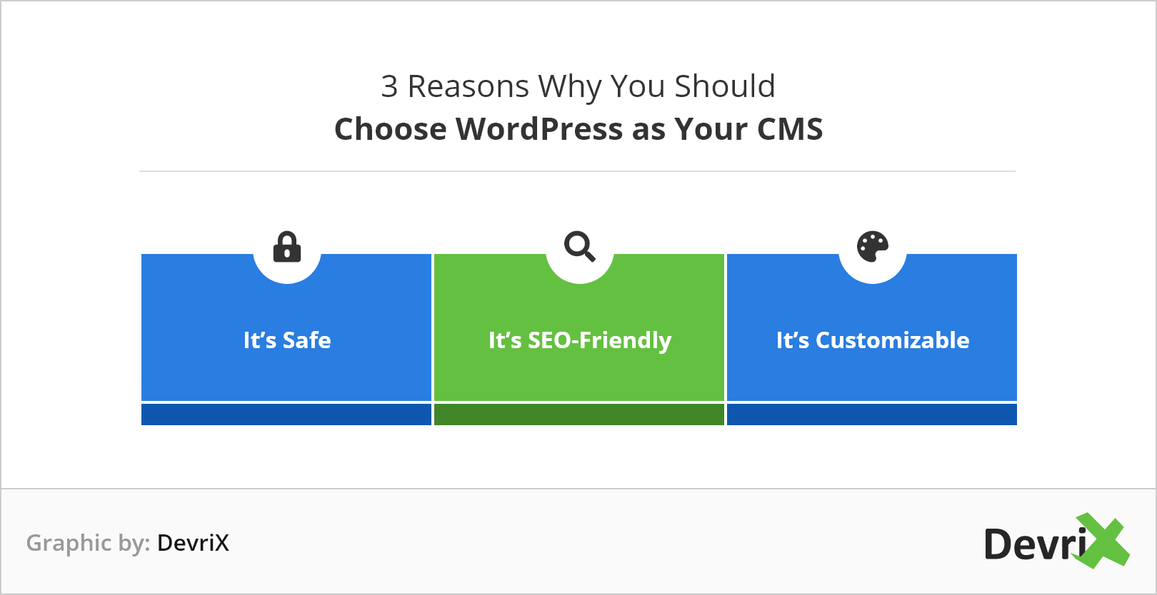 The three reasons why you should choose WordPress as an enterprise CMS