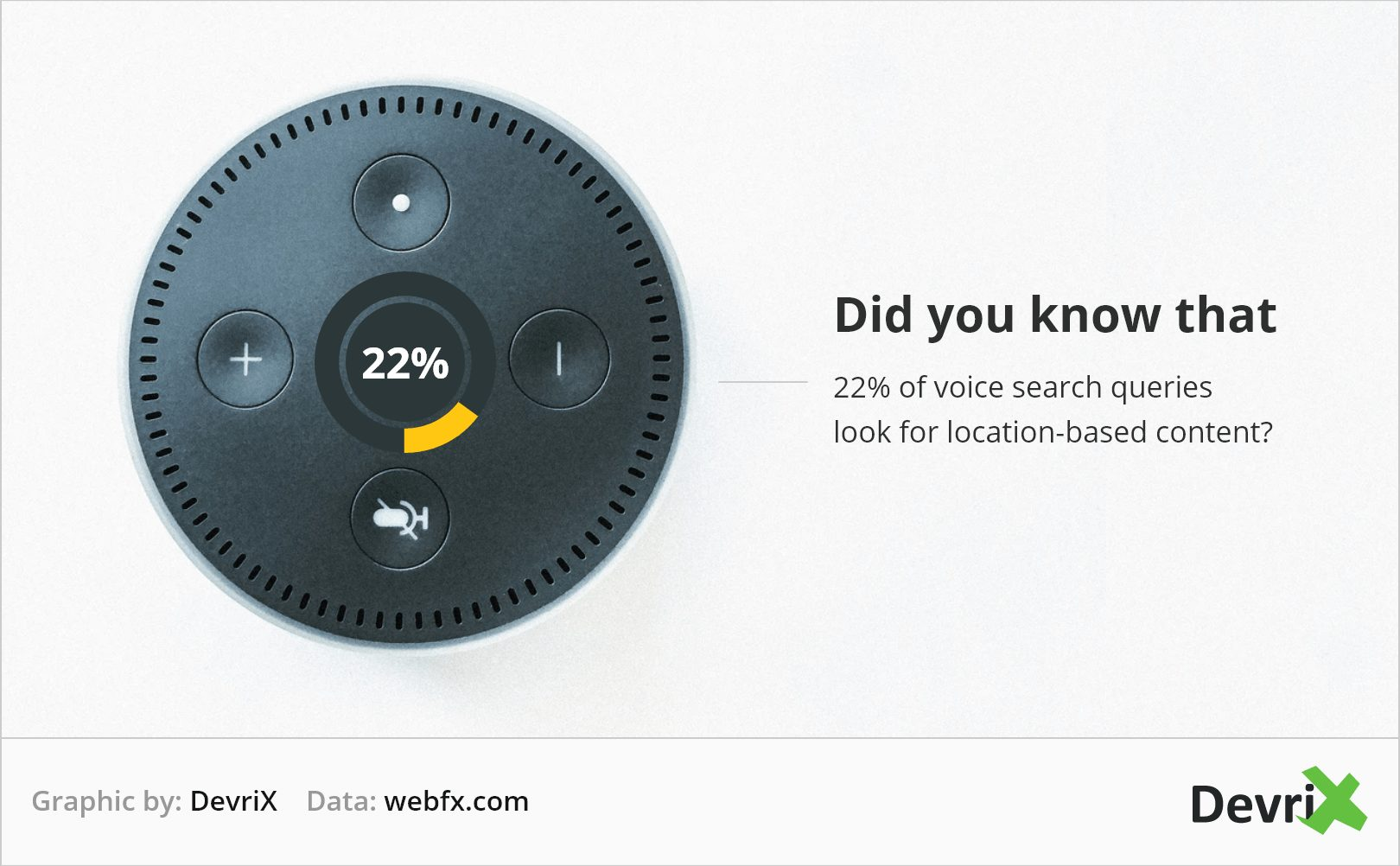 voice search queries local service