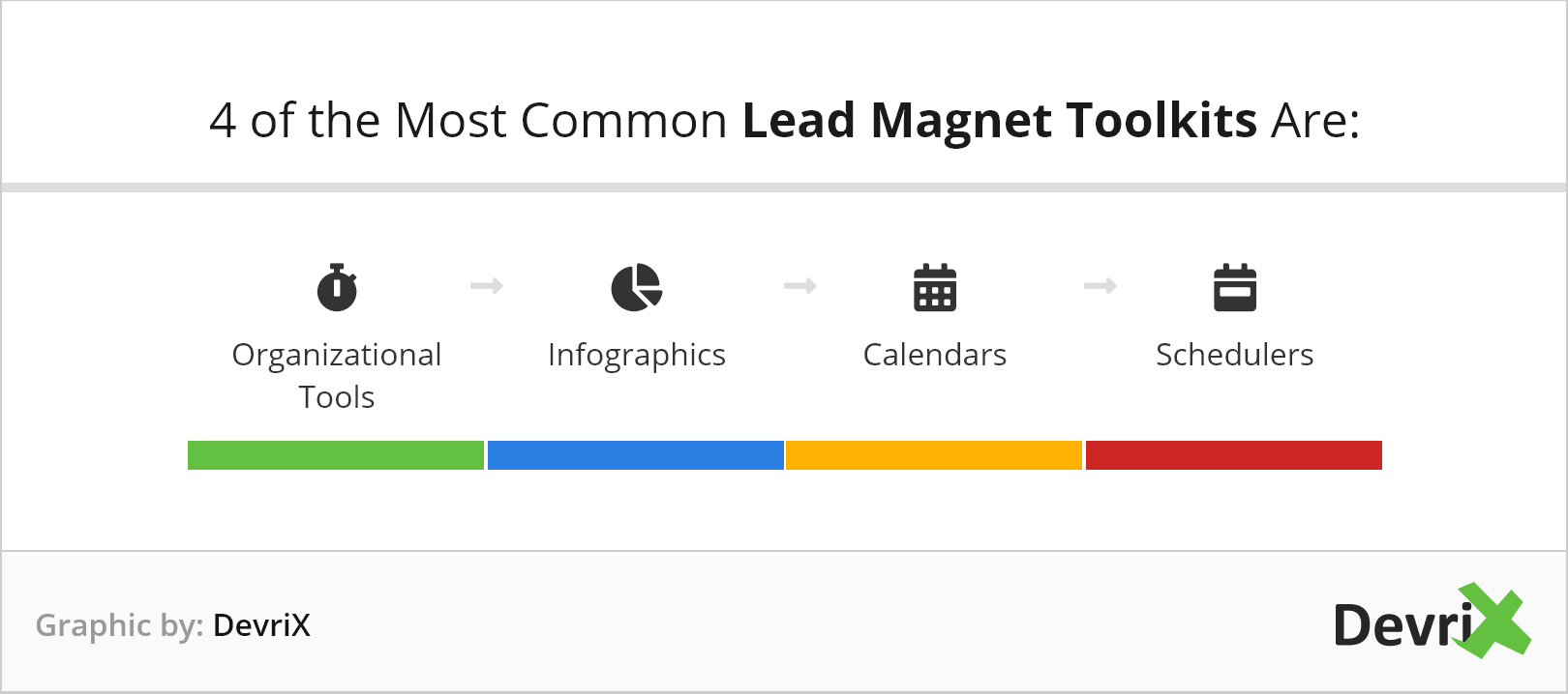 Four of the most popular lead magnet toolkits