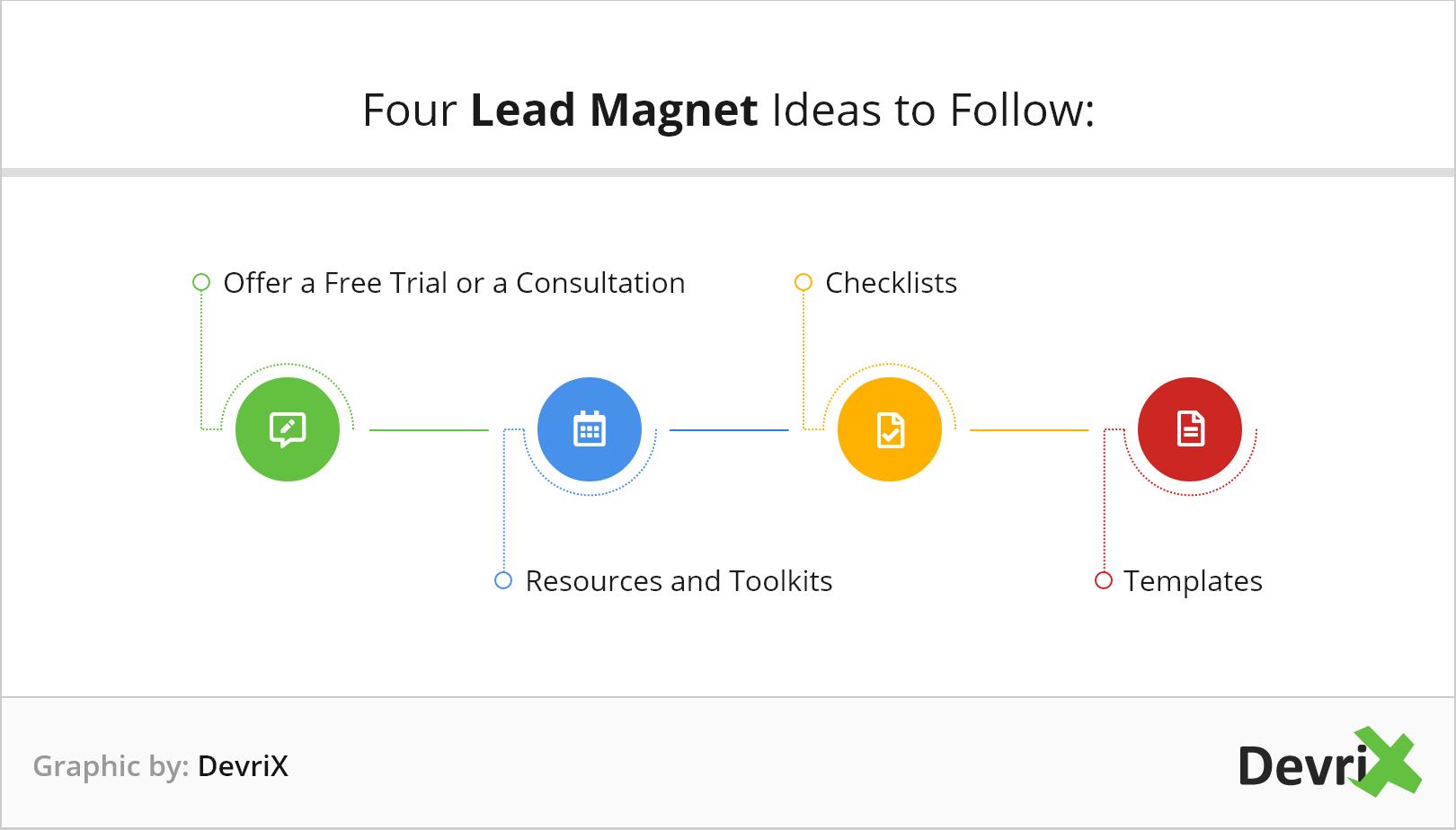 Four lead magnet ideas